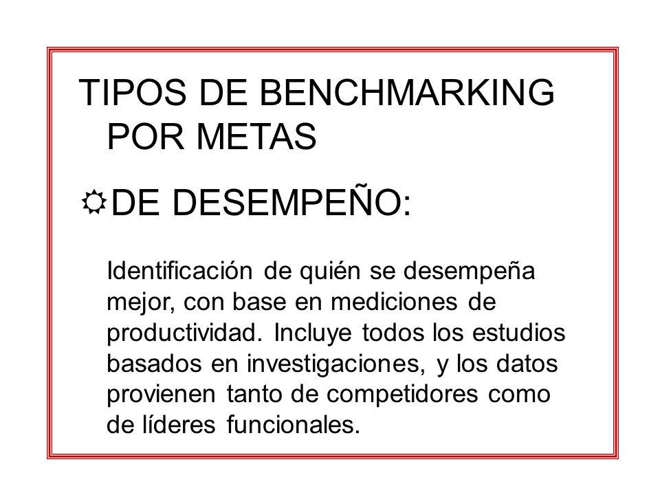TIPOS DE BENCHMARKING POR METAS RDE DESEMPEÑO: Identificación de quién se desempeña mejor, con base en mediciones de productividad. Incluye todos los