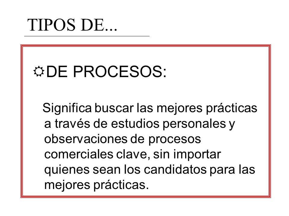 RDE PROCESOS: Significa buscar las mejores prácticas a través de estudios personales y observaciones de procesos comerciales clave, sin importar quien