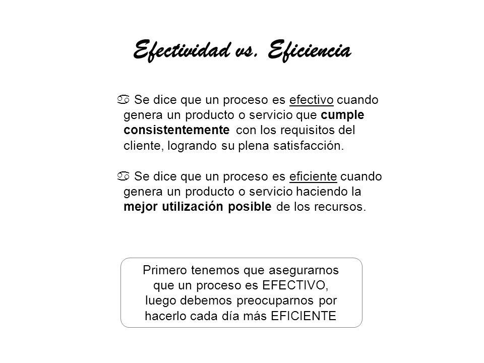 a Se dice que un proceso es efectivo cuando genera un producto o servicio que cumple consistentemente con los requisitos del cliente, logrando su plen