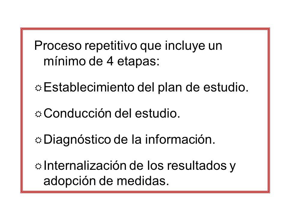 Proceso repetitivo que incluye un mínimo de 4 etapas: R Establecimiento del plan de estudio. R Conducción del estudio. R Diagnóstico de la información