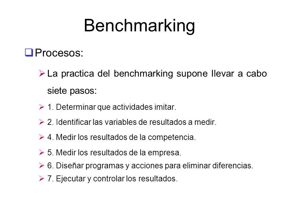 Benchmarking Procesos: La practica del benchmarking supone Ilevar a cabo siete pasos: 1. Determinar que actividades imitar. 2. Identificar las variabl