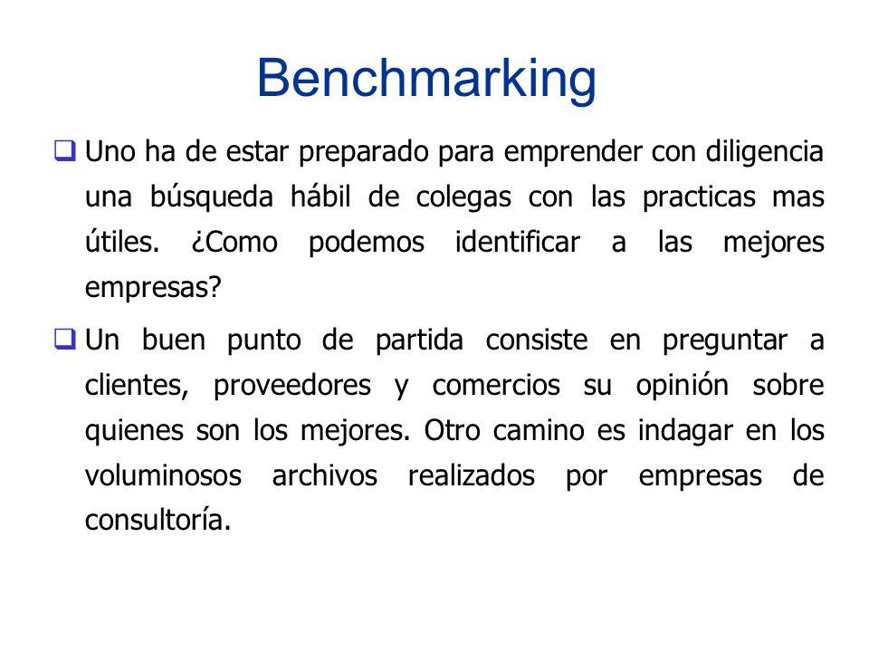 Benchmarking Uno ha de estar preparado para emprender con diligencia una búsqueda hábil de colegas con las practicas mas útiles. ¿Como podemos identif