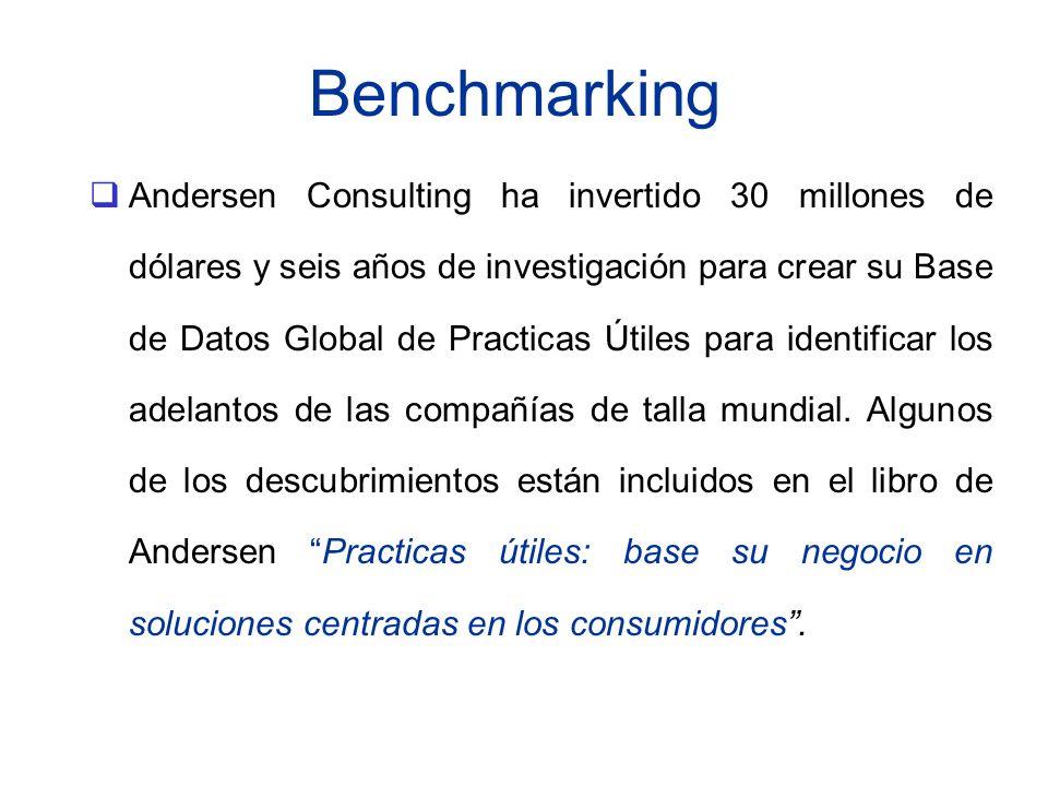 Benchmarking Andersen Consulting ha invertido 30 millones de dólares y seis años de investigación para crear su Base de Datos Global de Practicas Útil
