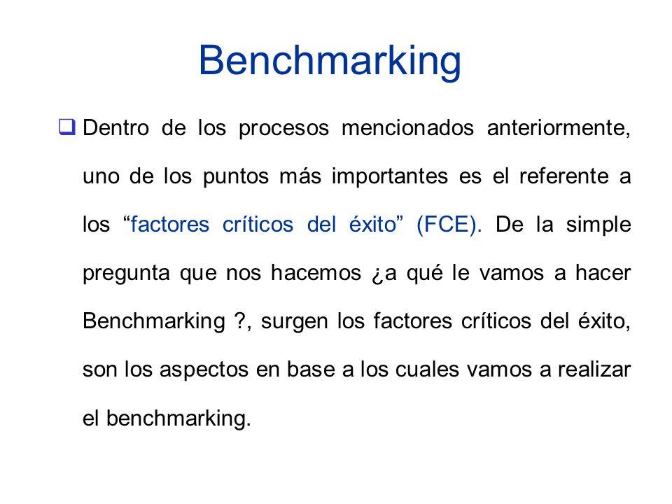 Benchmarking Dentro de los procesos mencionados anteriormente, uno de los puntos más importantes es el referente a los factores críticos del éxito (FC