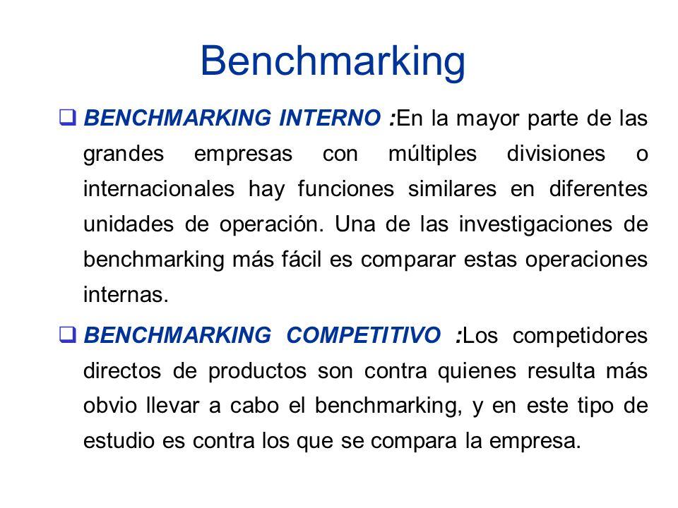 Benchmarking BENCHMARKING INTERNO :En la mayor parte de las grandes empresas con múltiples divisiones o internacionales hay funciones similares en dif