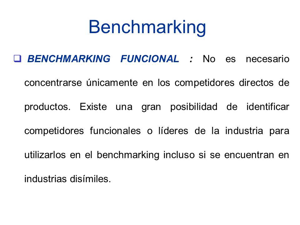Benchmarking BENCHMARKING FUNCIONAL : No es necesario concentrarse únicamente en los competidores directos de productos. Existe una gran posibilidad d