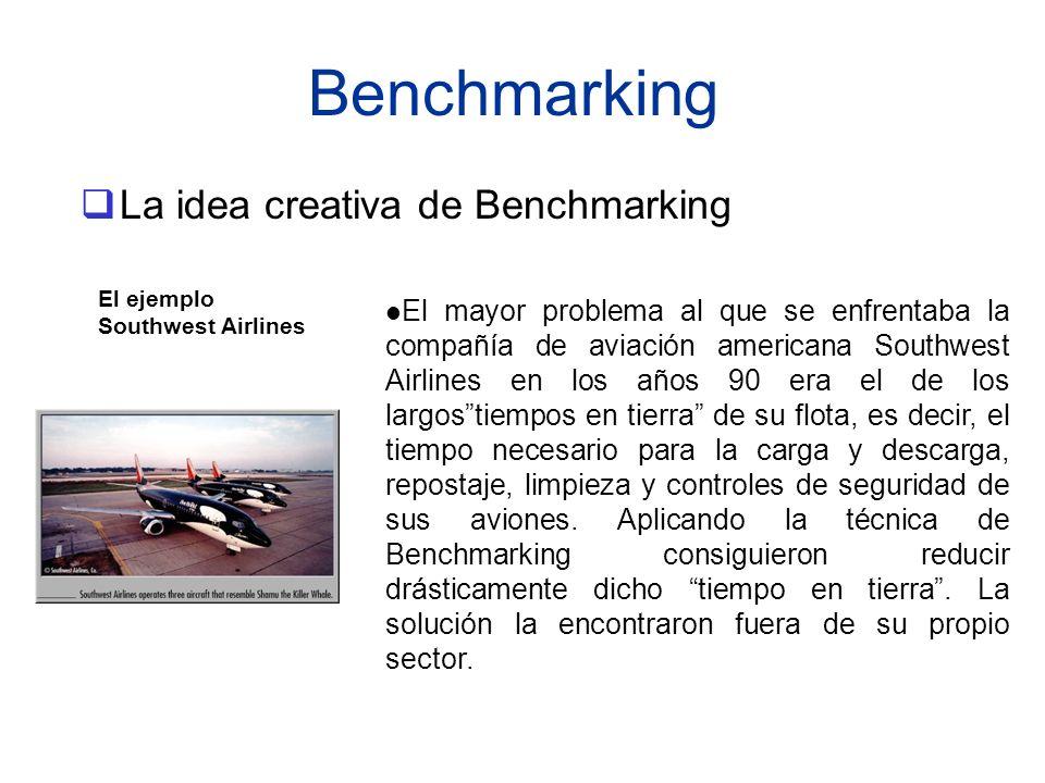 Benchmarking La idea creativa de Benchmarking El ejemplo Southwest Airlines l El mayor problema al que se enfrentaba la compañía de aviación americana