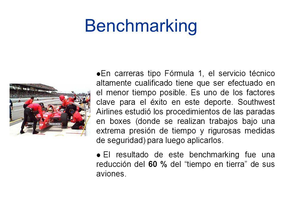 Benchmarking l En carreras tipo Fórmula 1, el servicio técnico altamente cualificado tiene que ser efectuado en el menor tiempo posible. Es uno de los
