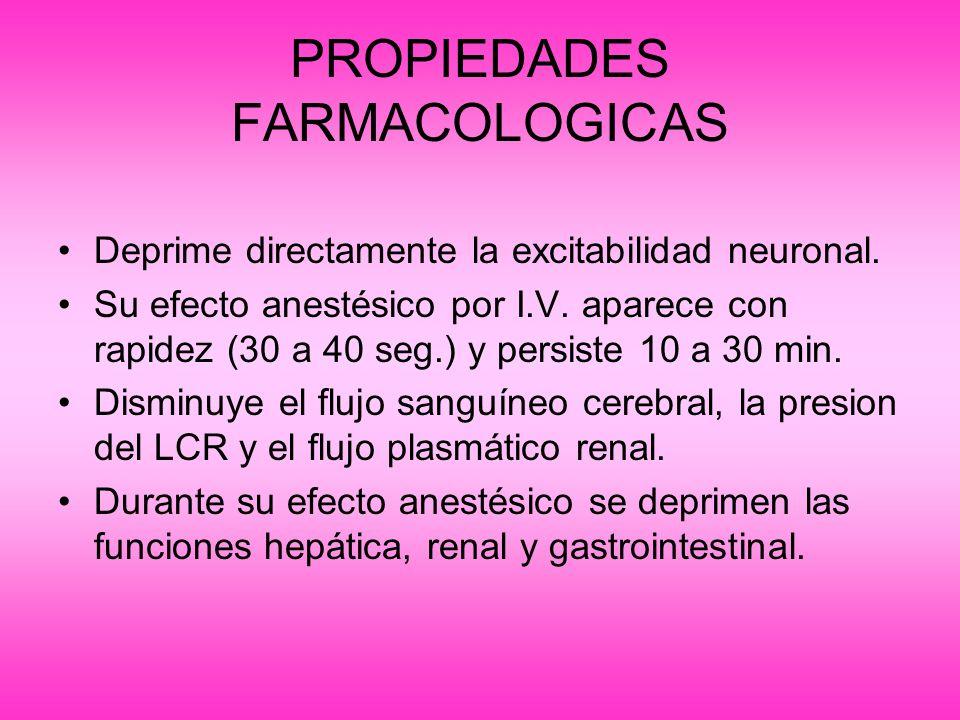 PROPIEDADES FARMACOCINETICAS Por I.V.