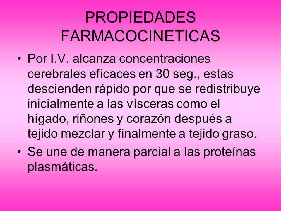PROPIEDADES FARMACOCINETICAS Experimenta biotransformación lenta en el hígado (Hidroxilacion, Oxidación), riñones y cerebro.