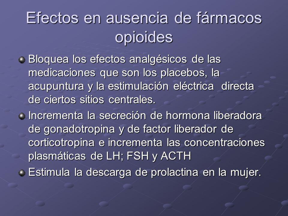 Efectos en ausencia de fármacos opioides Bloquea los efectos analgésicos de las medicaciones que son los placebos, la acupuntura y la estimulación elé