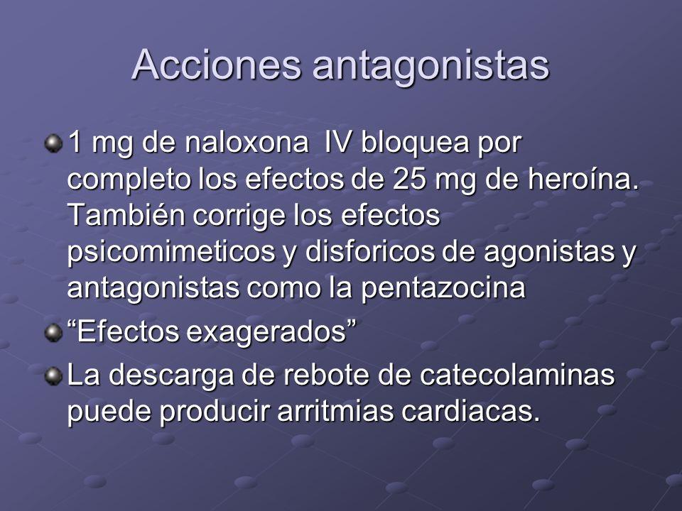 Acciones antagonistas 1 mg de naloxona IV bloquea por completo los efectos de 25 mg de heroína. También corrige los efectos psicomimeticos y disforico