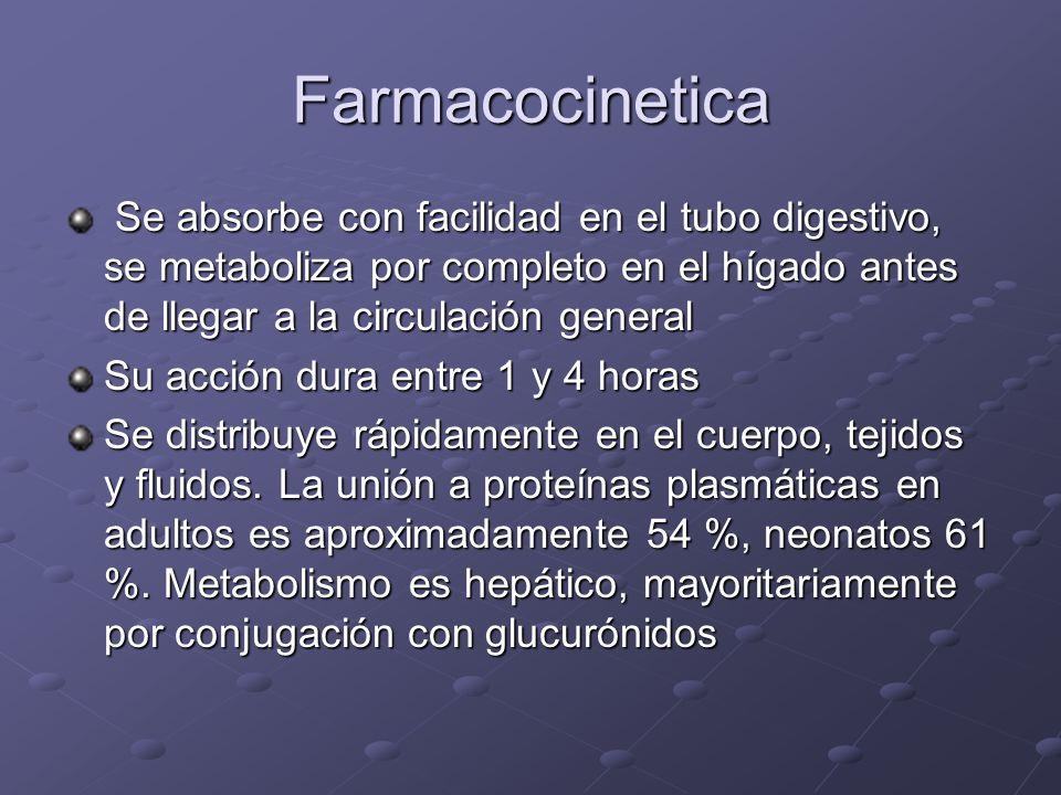 Farmacocinetica Se absorbe con facilidad en el tubo digestivo, se metaboliza por completo en el hígado antes de llegar a la circulación general Se abs