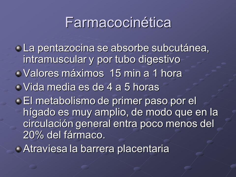 Farmacocinética La pentazocina se absorbe subcutánea, intramuscular y por tubo digestivo Valores máximos 15 min a 1 hora Vida media es de 4 a 5 horas