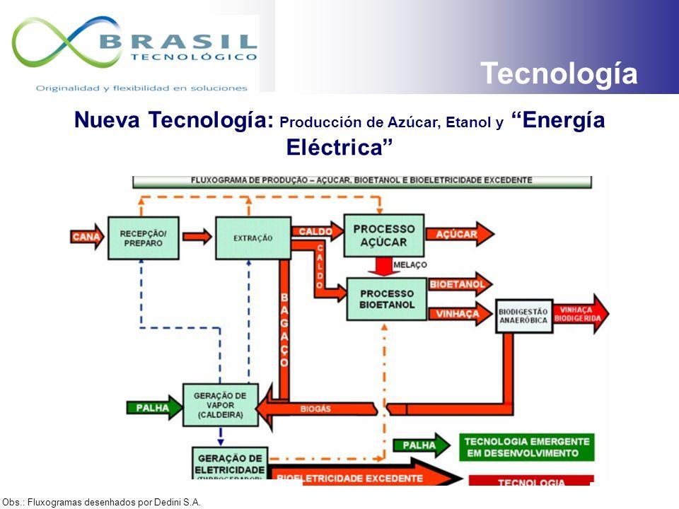 TECNOLOGIAS Tecnología Tradicional: Producción de Azúcar, Etanol e Energía Eléctrica Obs.: Fluxogramas desenhados por Dedini S.A. Tecnología