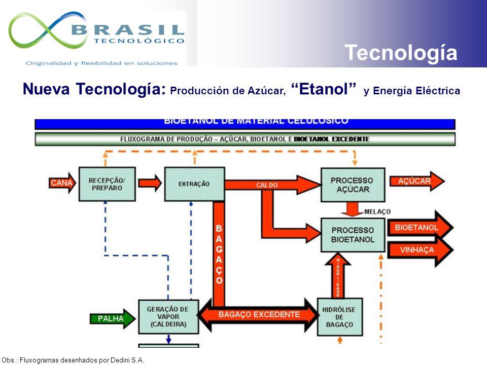 TECNOLOGIAS Nueva Tecnología: Producción de Azúcar, Etanol y Energía Eléctrica Obs.: Fluxogramas desenhados por Dedini S.A. Tecnología