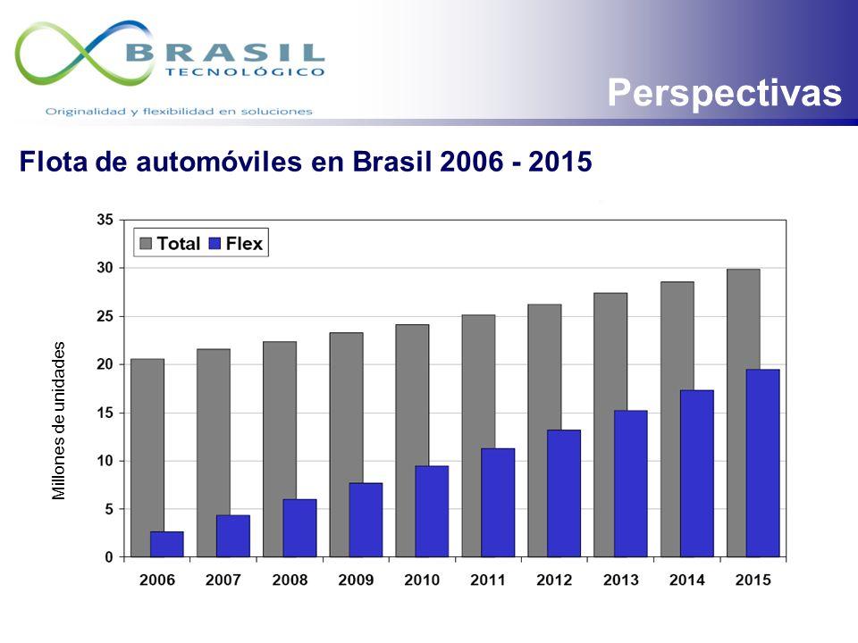Producción Mundial de Etanol 2000-2012 Mercado Mundial de Etanol (2005) Total: 45.4 billones de litros Perspectivas