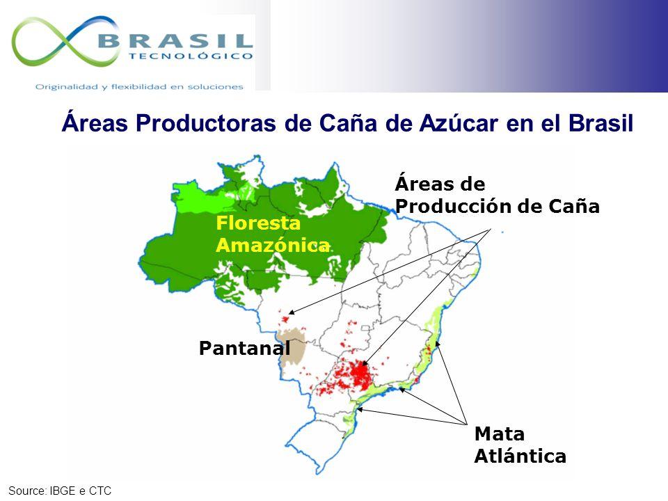 Flota de automóviles en Brasil 2006 - 2015 Millones de unidades Perspectivas
