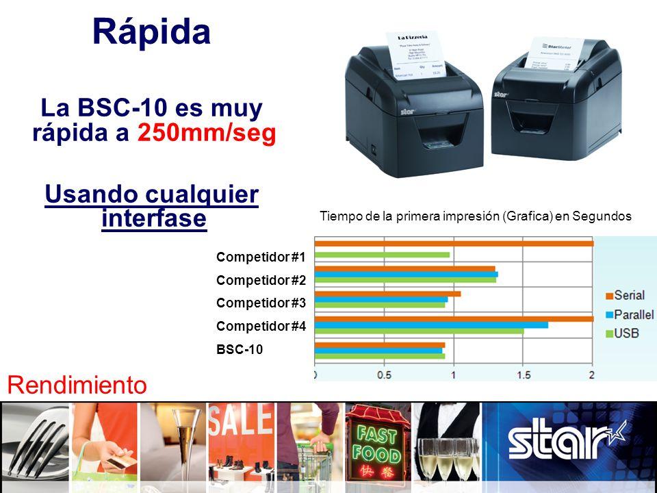 Competidor #1 Competidor #2 Competidor #3 Competidor #4 BSC-10 Tiempo de la primera impresión (Grafica) en Segundos Rendimiento Rápida La BSC-10 es mu