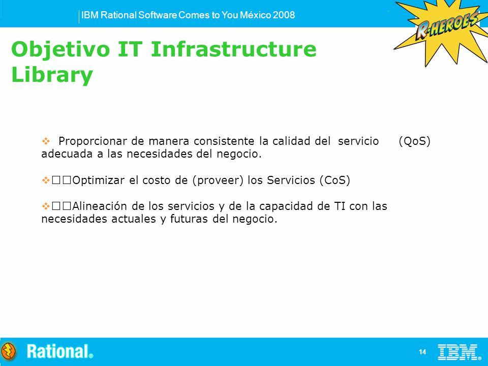 IBM Rational Software Comes to You México 2008 14 Proporcionar de manera consistente la calidad del servicio (QoS) adecuada a las necesidades del nego