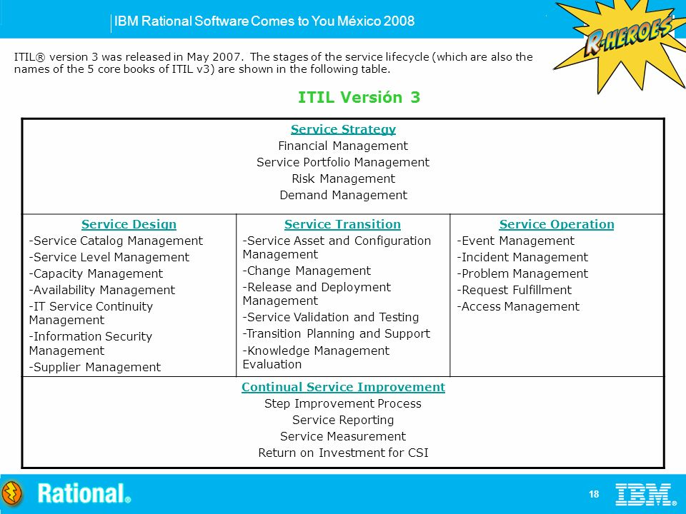 IBM Rational Software Comes to You México ITIL® version 3 was released in May 2007.