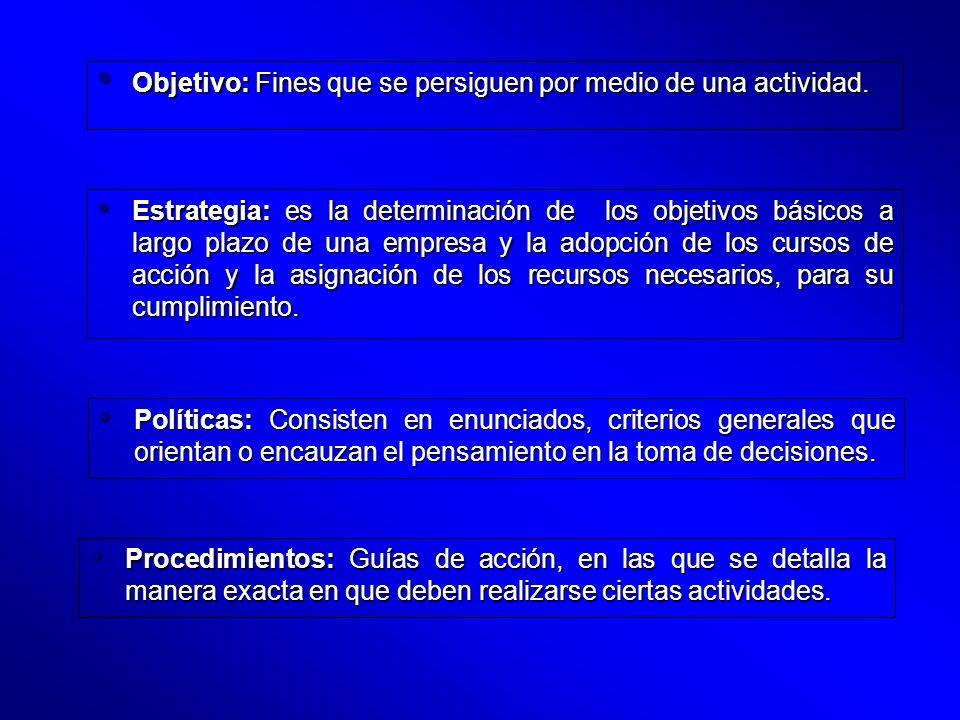 Objetivo: Fines que se persiguen por medio de una actividad.Objetivo: Fines que se persiguen por medio de una actividad. Estrategia: es la determinaci