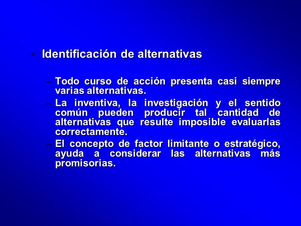 Identificación de alternativasIdentificación de alternativas –Todo curso de acción presenta casi siempre varias alternativas. –La inventiva, la invest