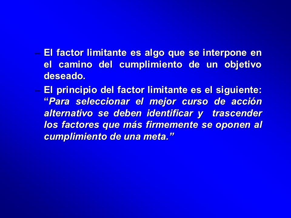 –El factor limitante es algo que se interpone en el camino del cumplimiento de un objetivo deseado. –El principio del factor limitante es el siguiente