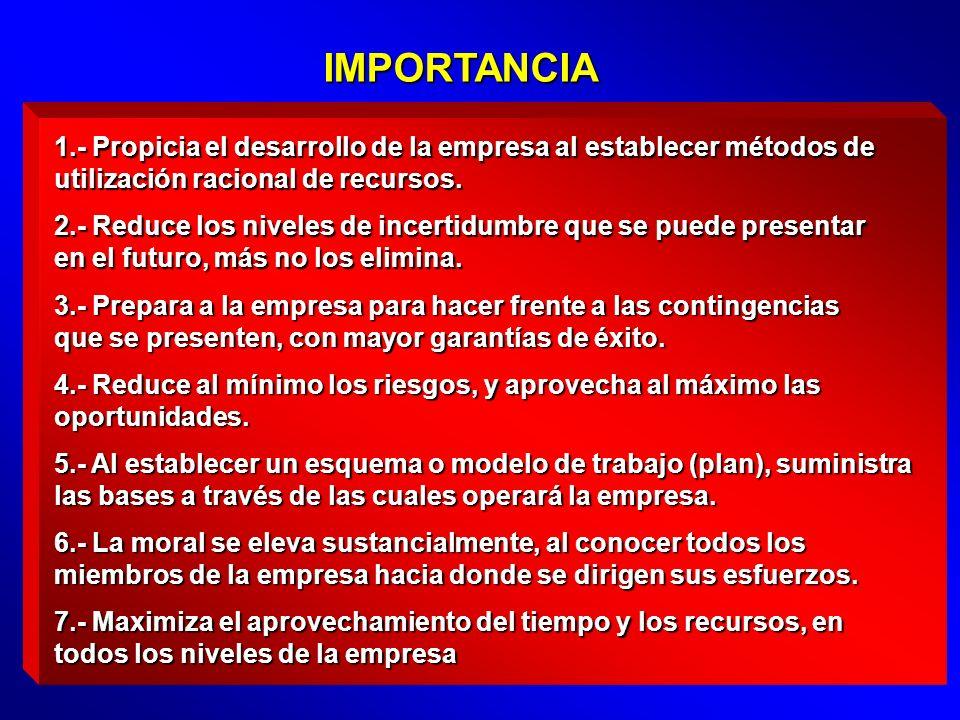 IMPORTANCIA 1.- Propicia el desarrollo de la empresa al establecer métodos de utilización racional de recursos. 2.- Reduce los niveles de incertidumbr