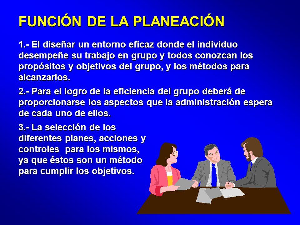 FUNCIÓN DE LA PLANEACIÓN 1.- El diseñar un entorno eficaz donde el individuo desempeñe su trabajo en grupo y todos conozcan los propósitos y objetivos