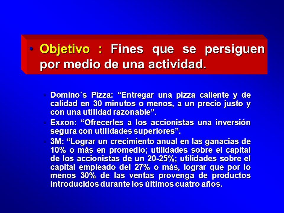 Objetivo : Fines que se persiguen por medio de una actividad.Objetivo : Fines que se persiguen por medio de una actividad. Domino´s Pizza: Entregar un