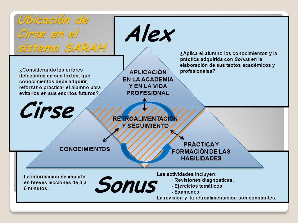 Cirse Sonus Alex RETROALIMENTACIÓN Y SEGUIMIENTO APLICACIÓN EN LA ACADEMIA Y EN LA VIDA PROFESIONAL CONOCIMIENTOS PRÁCTICA Y FORMACIÓN DE LAS HABILIDA