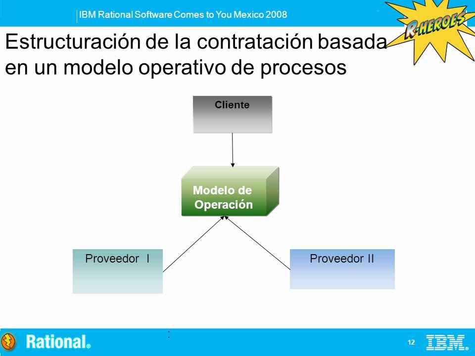IBM Rational Software Comes to You Mexico 2008 12 : Estructuración de la contratación basada en un modelo operativo de procesos Proveedor IProveedor I