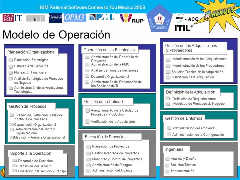 IBM Rational Software Comes to You Mexico 2008 13 : Gestión de la Calidad Verificación de la Adquisición Aseguramiento de la Calidad de Procesos y Pro