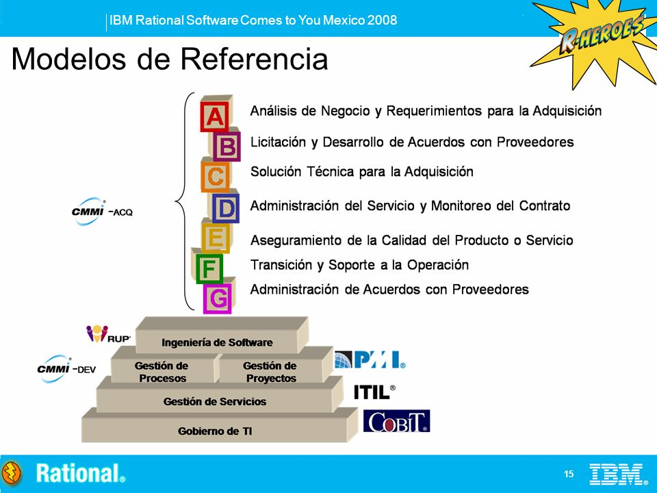 IBM Rational Software Comes to You Mexico 2008 15 Modelos de Referencia