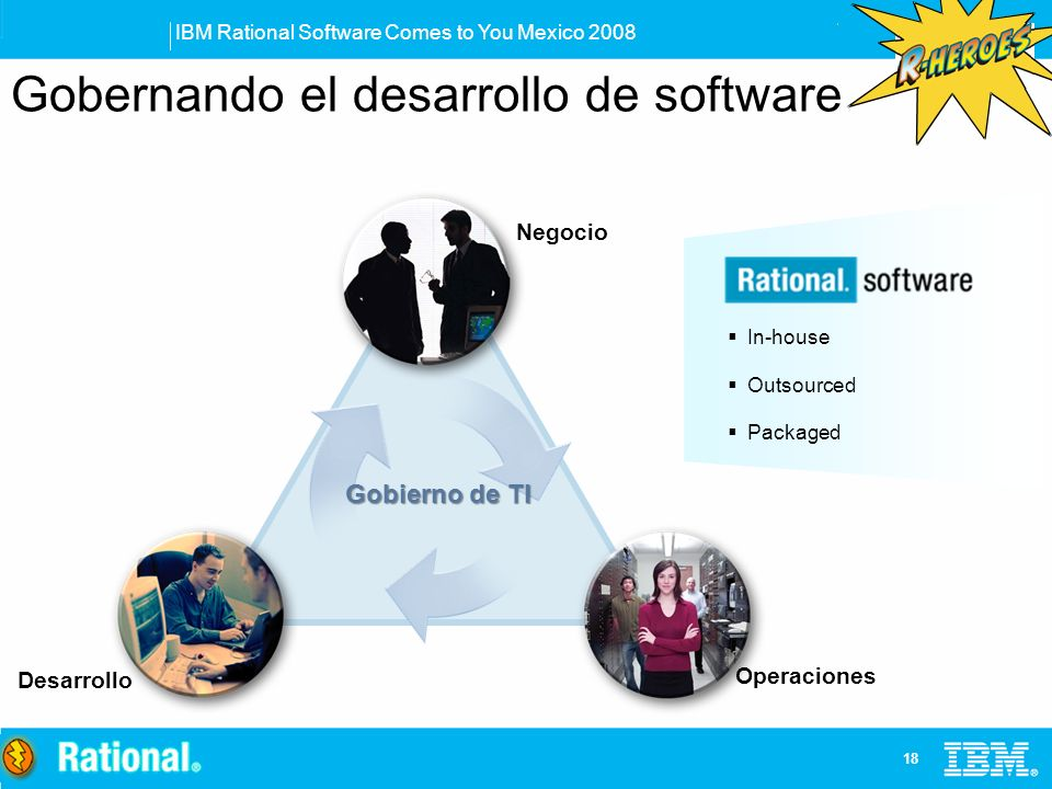IBM Rational Software Comes to You Mexico 2008 18 Gobernando el desarrollo de software Desarrollo Operaciones Gobierno de TI Negocio In-house Outsourc