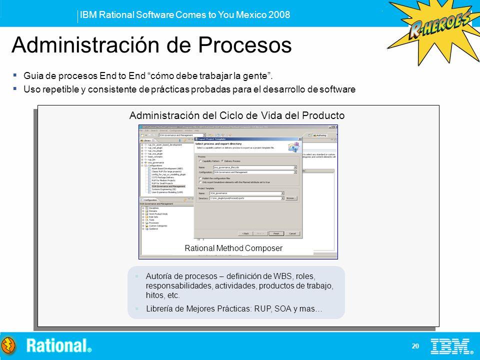 IBM Rational Software Comes to You Mexico 2008 20 Administración de Procesos Administración del Ciclo de Vida del Producto Guia de procesos End to End