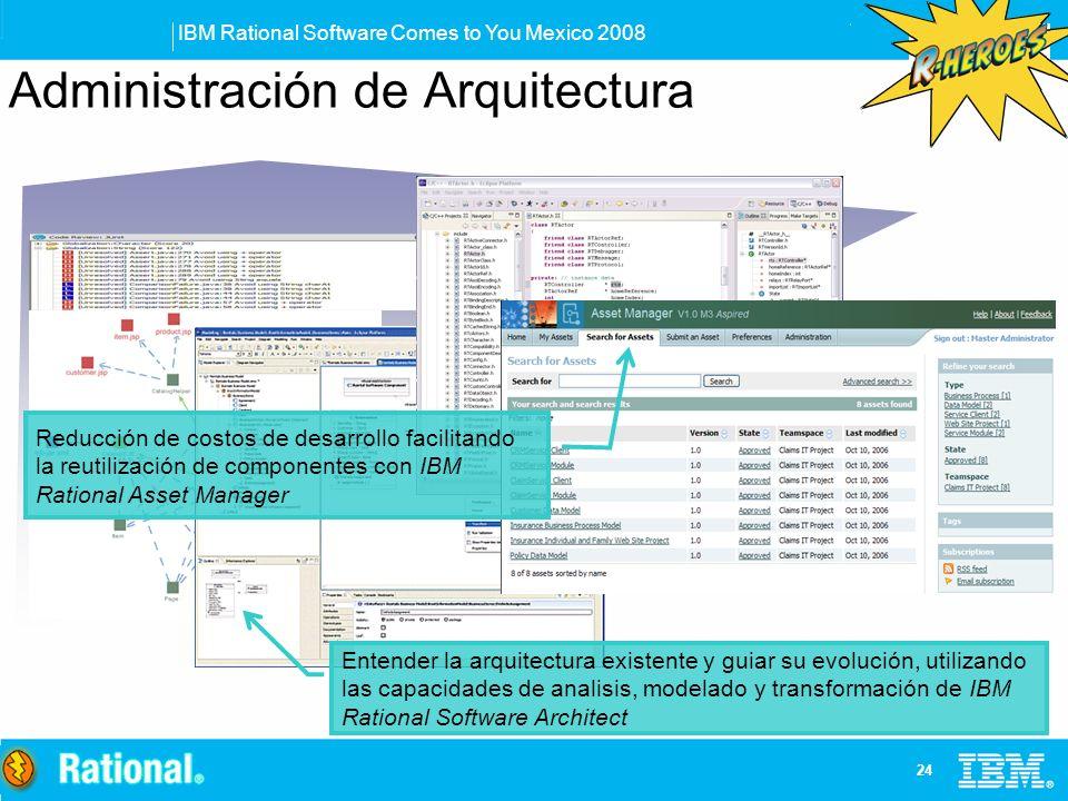 IBM Rational Software Comes to You Mexico 2008 24 Administración de Arquitectura Entender la arquitectura existente y guiar su evolución, utilizando l