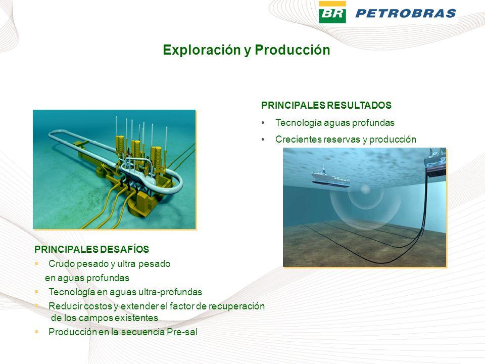 PRINCIPALES RESULTADOS Tecnología aguas profundas Crecientes reservas y producción PRINCIPALES DESAFÍOS Crudo pesado y ultra pesado en aguas profundas