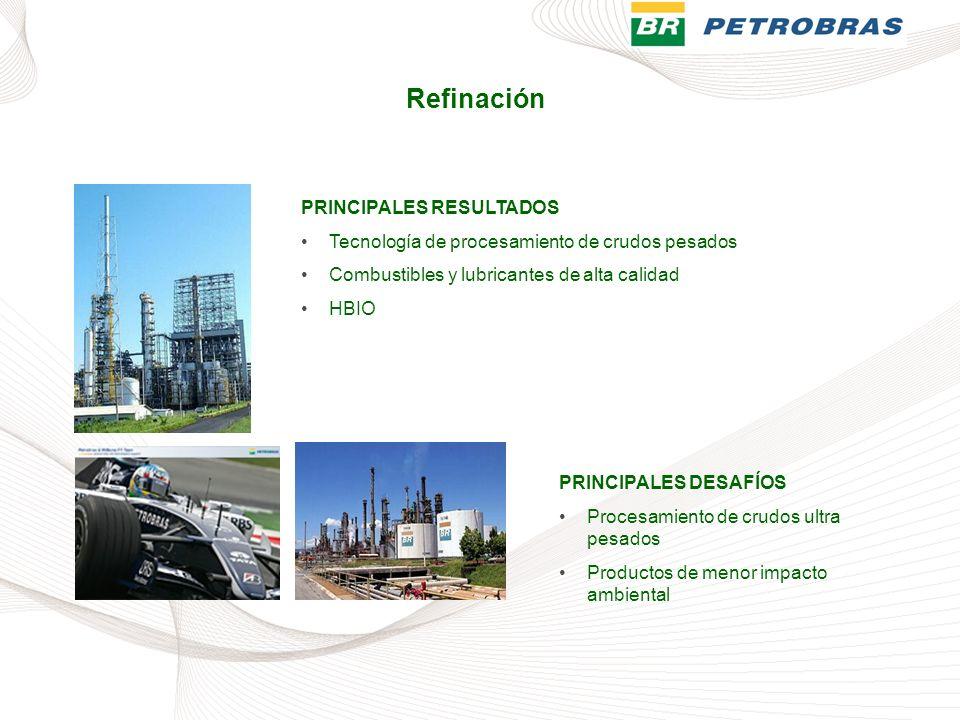 PRINCIPALES RESULTADOS Tecnología de procesamiento de crudos pesados Combustibles y lubricantes de alta calidad HBIO PRINCIPALES DESAFÍOS Procesamient