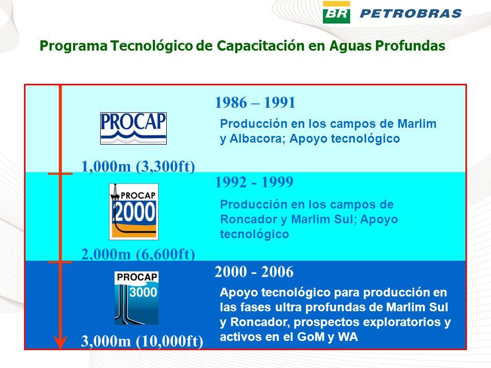 1,000m (3,300ft) 2,000m (6,600ft) 3,000m (10,000ft) 1986 – 1991 1992 - 1999 2000 - 2006 Producción en los campos de Marlim y Albacora; Apoyo tecnológi