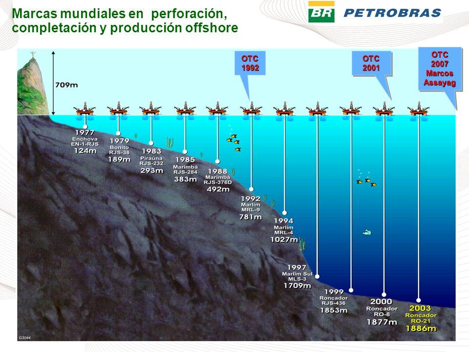 OTC1992 OTC2001OTC2001 Marcas mundiales en perforación, completación y producción offshore OTC2007 Marcos Assayag OTC2007
