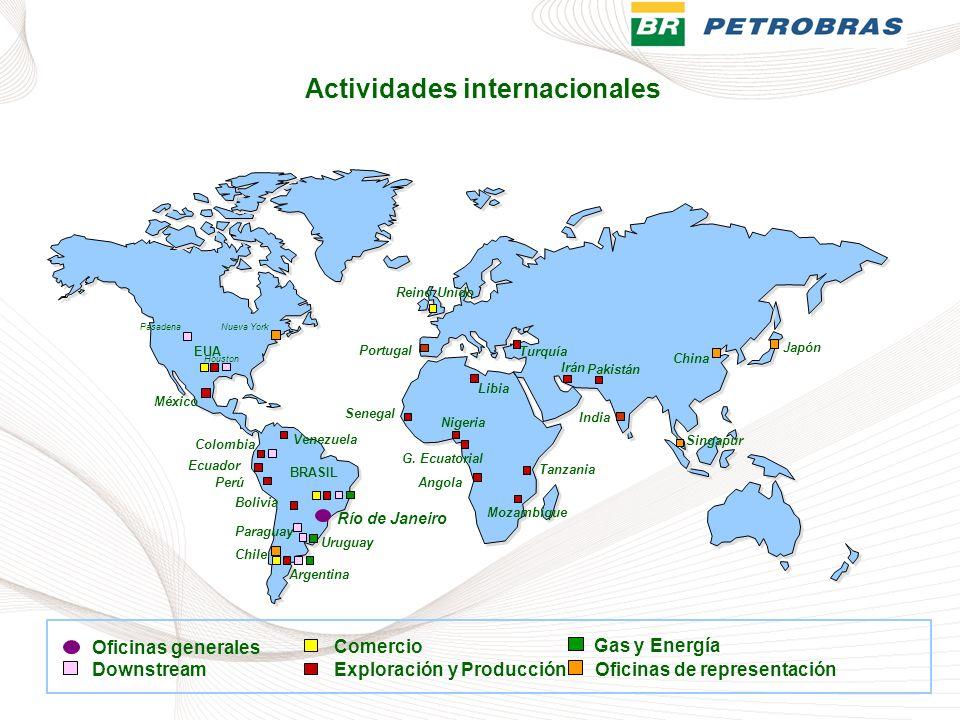 Portugal India Actividades internacionales