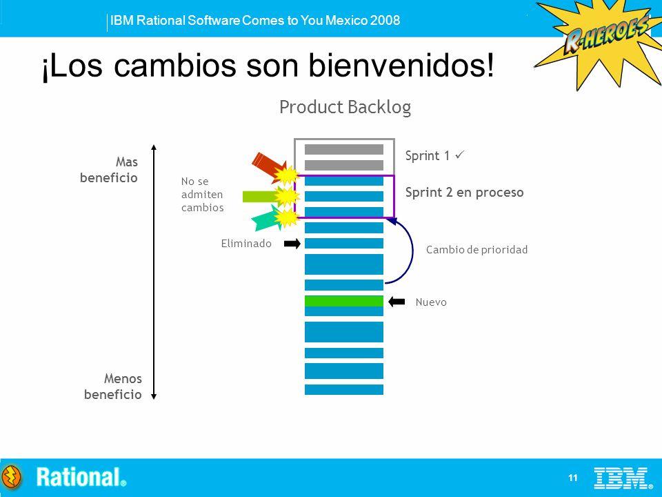 IBM Rational Software Comes to You Mexico 2008 11 ¡Los cambios son bienvenidos! Sprint 1 Sprint 2 en proceso Eliminado Nuevo Cambio de prioridad No se