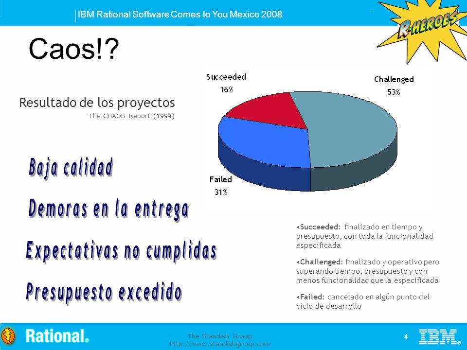 IBM Rational Software Comes to You Mexico 2008 5 La estrategia tradicional Basada en documentos Trabajo individual con entregas entre roles especializados Cambios tardíos = alto costo Fecha de fin poco predecible, especialmente en fase de estabilización (pruebas y corrección de defectos)