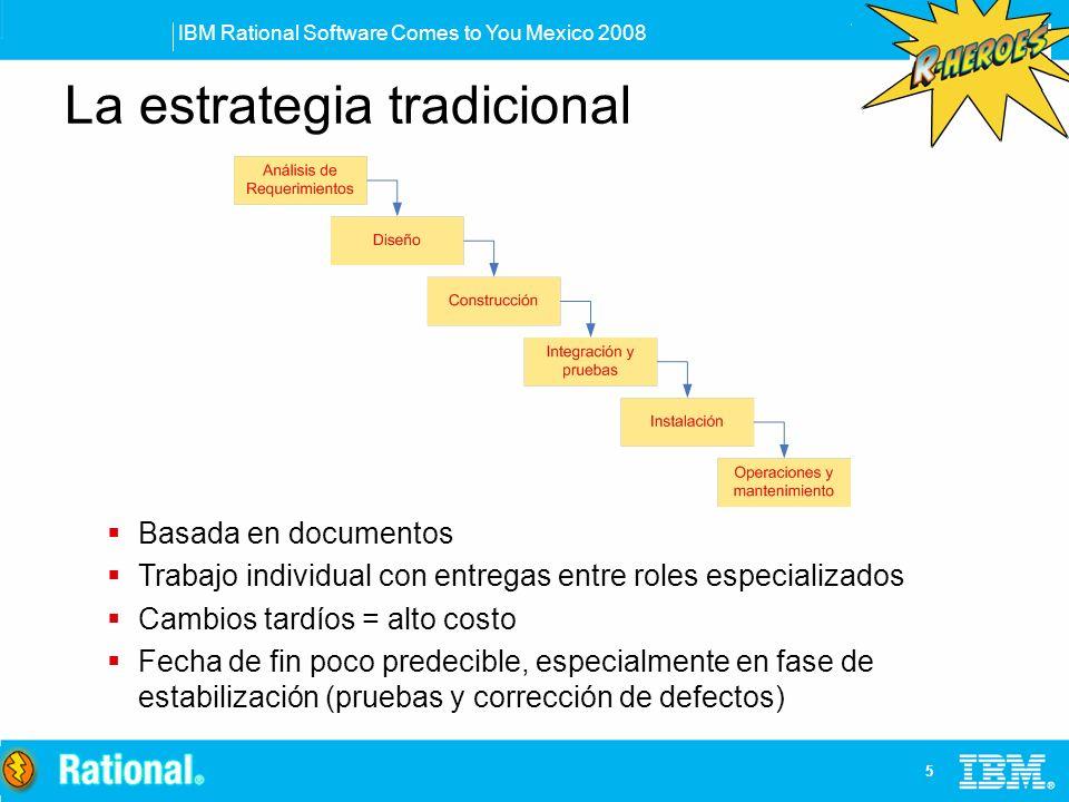 IBM Rational Software Comes to You Mexico 2008 16 Desarrollo ágil ¡En acción! Rational Team Concert