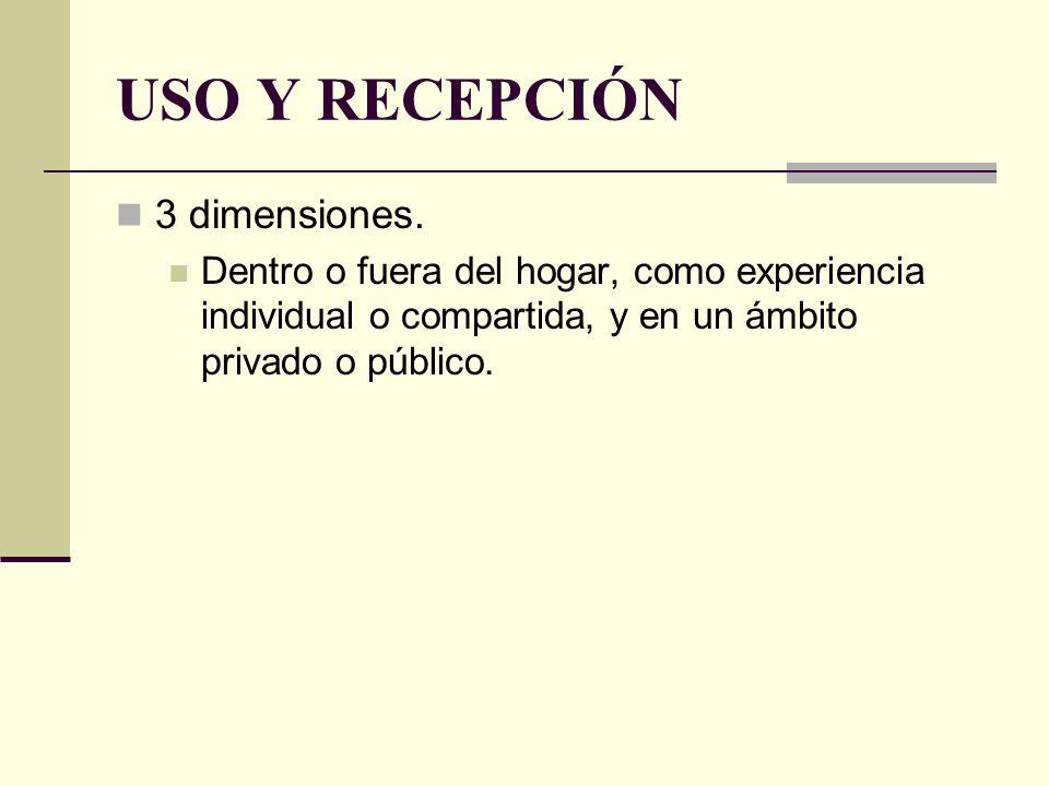 USO Y RECEPCIÓN 3 dimensiones. Dentro o fuera del hogar, como experiencia individual o compartida, y en un ámbito privado o público.