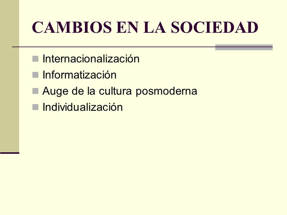 CAMBIOS EN LA SOCIEDAD Internacionalización Informatización Auge de la cultura posmoderna Individualización
