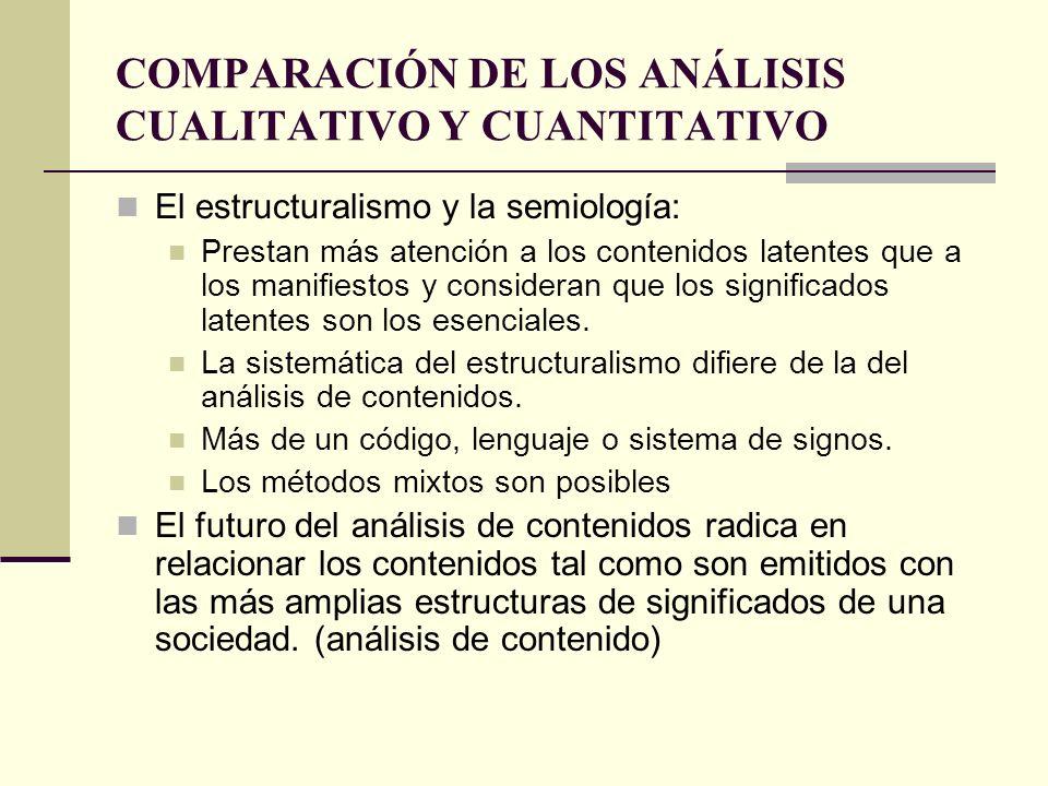 COMPARACIÓN DE LOS ANÁLISIS CUALITATIVO Y CUANTITATIVO El estructuralismo y la semiología: Prestan más atención a los contenidos latentes que a los ma
