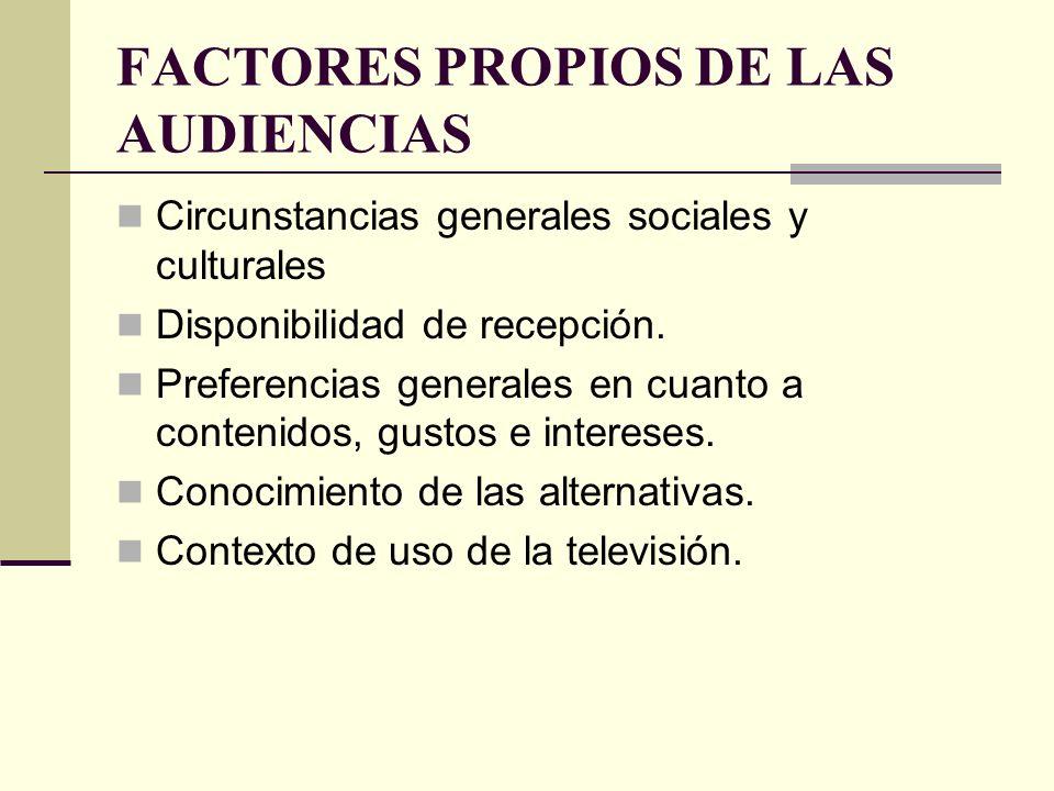 FACTORES PROPIOS DE LAS AUDIENCIAS Circunstancias generales sociales y culturales Disponibilidad de recepción. Preferencias generales en cuanto a cont